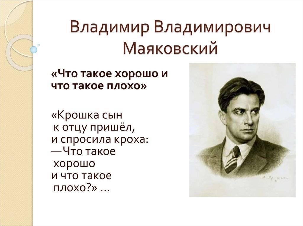 Краткая биография владимира маяковского