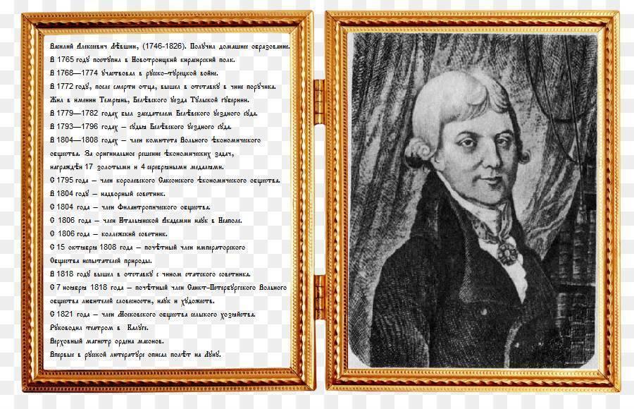 Глава 4 в.а.левшин — краевед, историк. просветитель в.а.левшин
