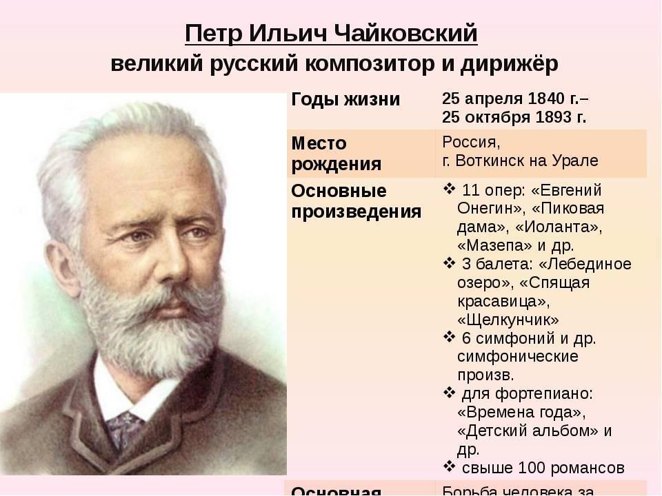 Пётр ильич чайковский — биография композитора | исторический документ