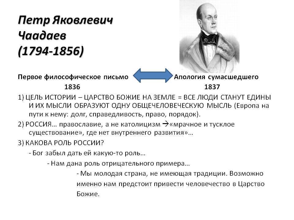 Пётр яковлевич чаадаев - биография, информация, личная жизнь