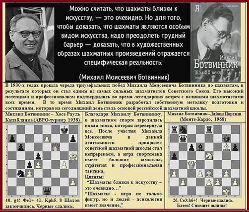 Ботвинник, михаил моисеевич википедия