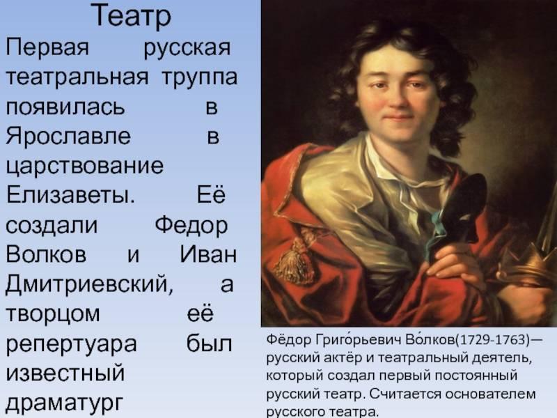 Волков федор григорьевич - актеры