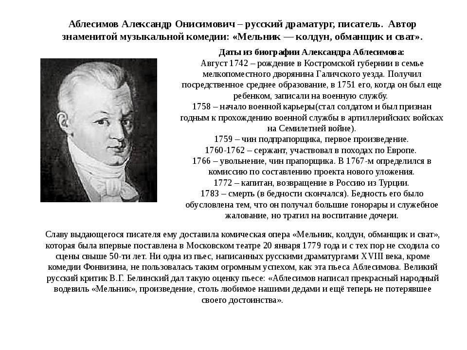 Биография Александра Аблесимова