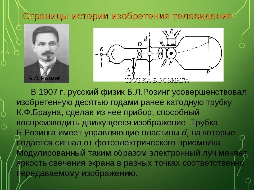 Биография Бориса Розинга