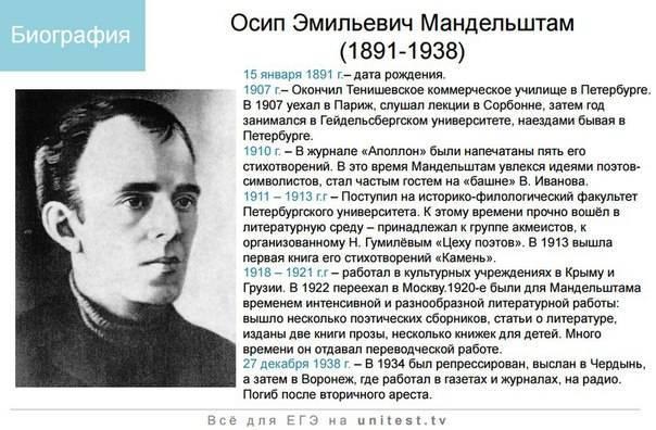 Осип эмильевич мандельштам биография, фото, семья и дети