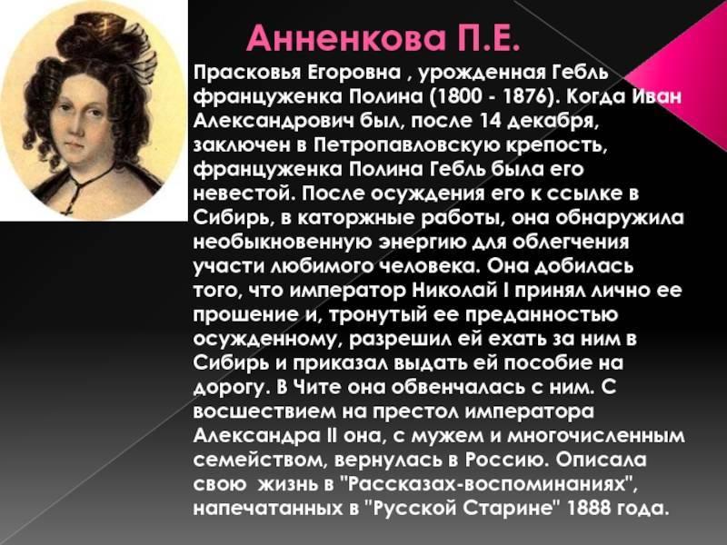 Биография Юрия Анненкова