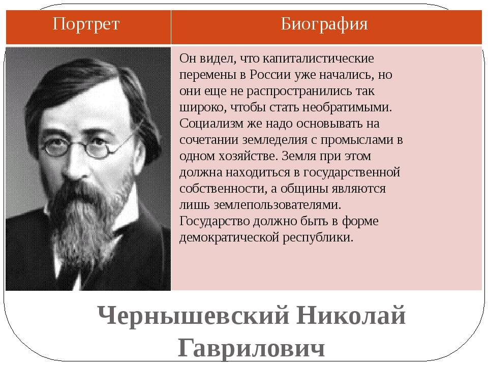 Чернышевский, николай гаврилович — википедия. что такое чернышевский, николай гаврилович