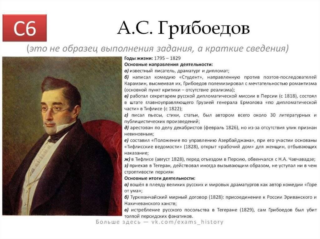 Краткие биографии великих людей