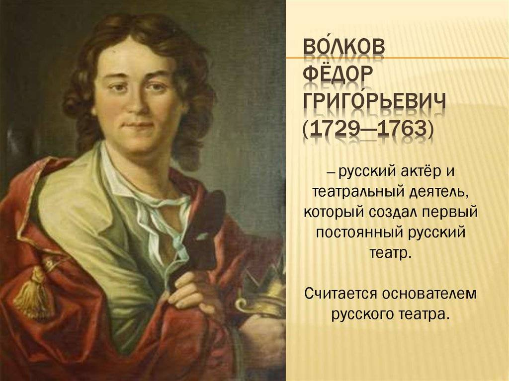 Волков, фёдор григорьевич - вики