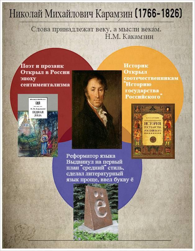 Александр карамзин: биография, творчество, карьера, личная жизнь