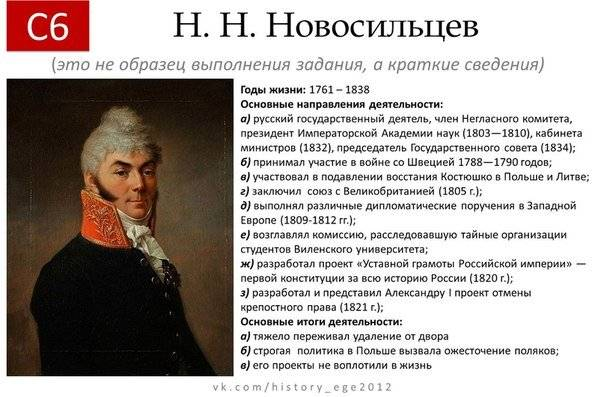 Выдающиеся государственные деятели, полководцы россии. справочник кроссвордиста