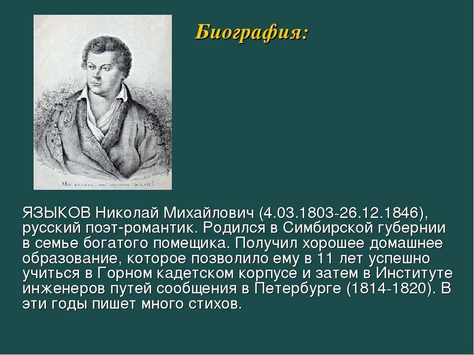 Николай михайлович языков — викитека