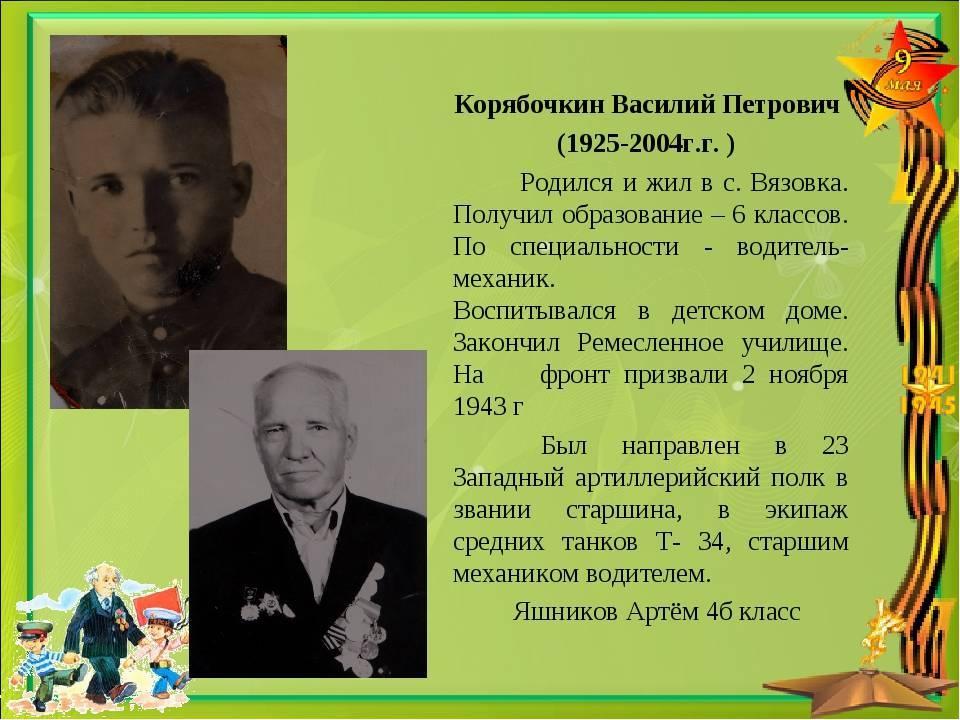 Ермаков, василий петрович