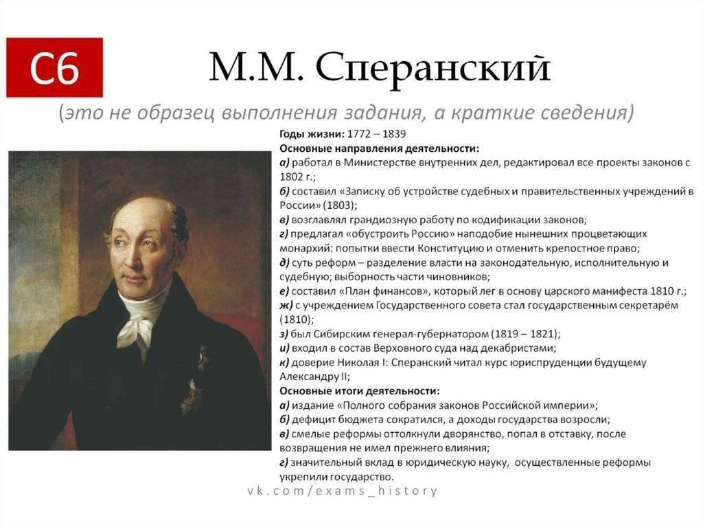 Великие деятели россии. деятели русской истории (список)