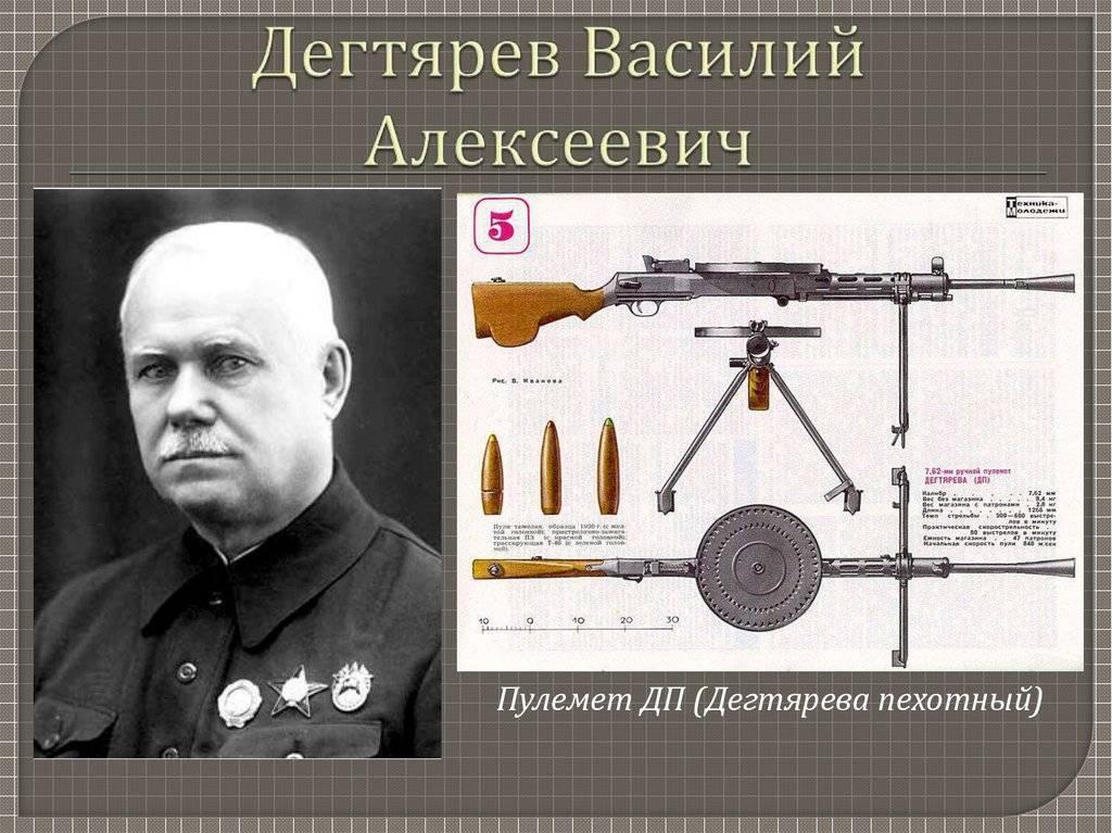 Василий дегтярев