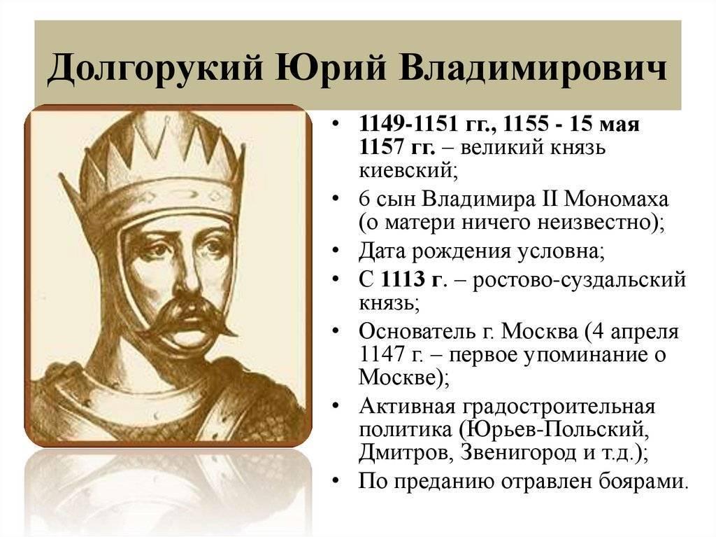 Смерть князяюрия владимировича долгорукого