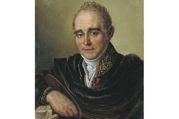 Владимир лукич боровиковский. картины с названиями. годы жизни (1757-1825)