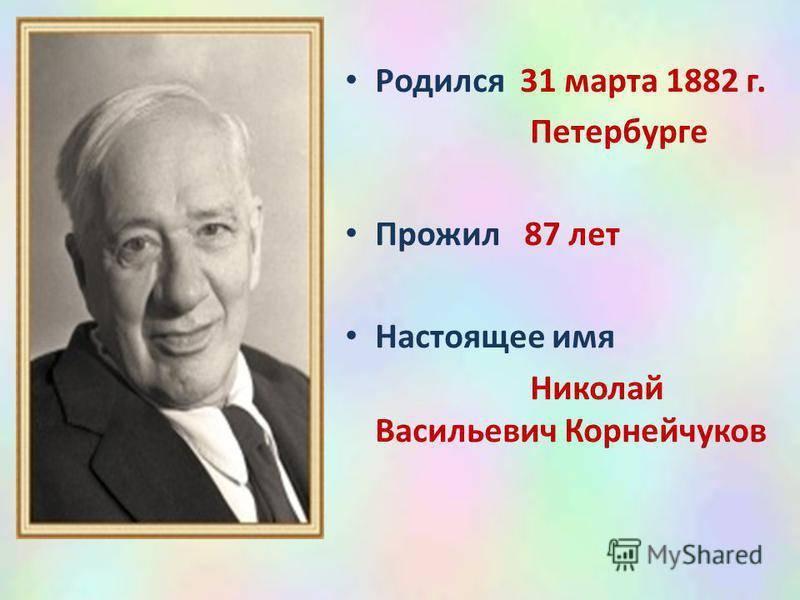 Корней чуковский - биография, информация, личная жизнь