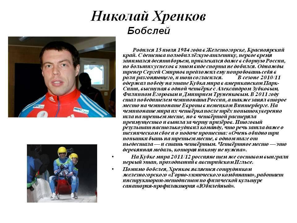 Лучшие спортсмены беларуси. часть 6 (2010 – 2020)
