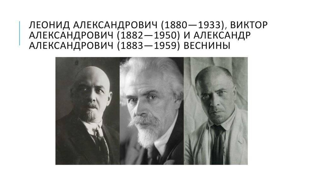 Виктор александрович веснин википедия