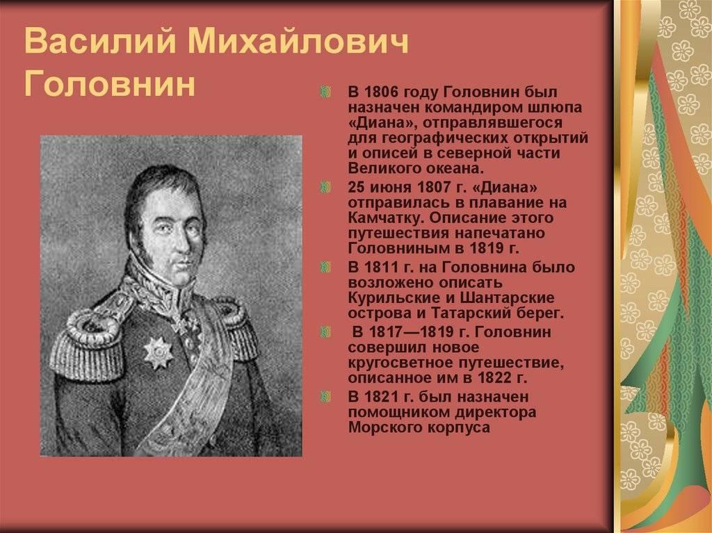 Василий михайлович головнин википедия