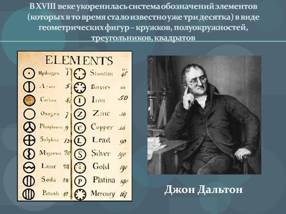 Дальтон, джон, зрелые годы, экспериментальный метод дальтона, личная жизнь и общественная деятельность