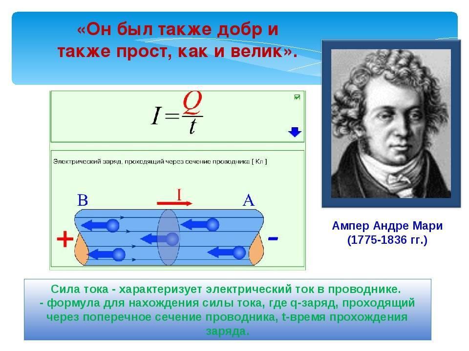 Андре-мари ампер. 100 великих учёных