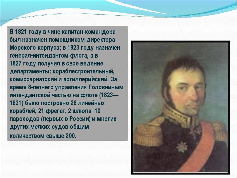 Биография, личная жизнь и карьера светланы головиной :: syl.ru