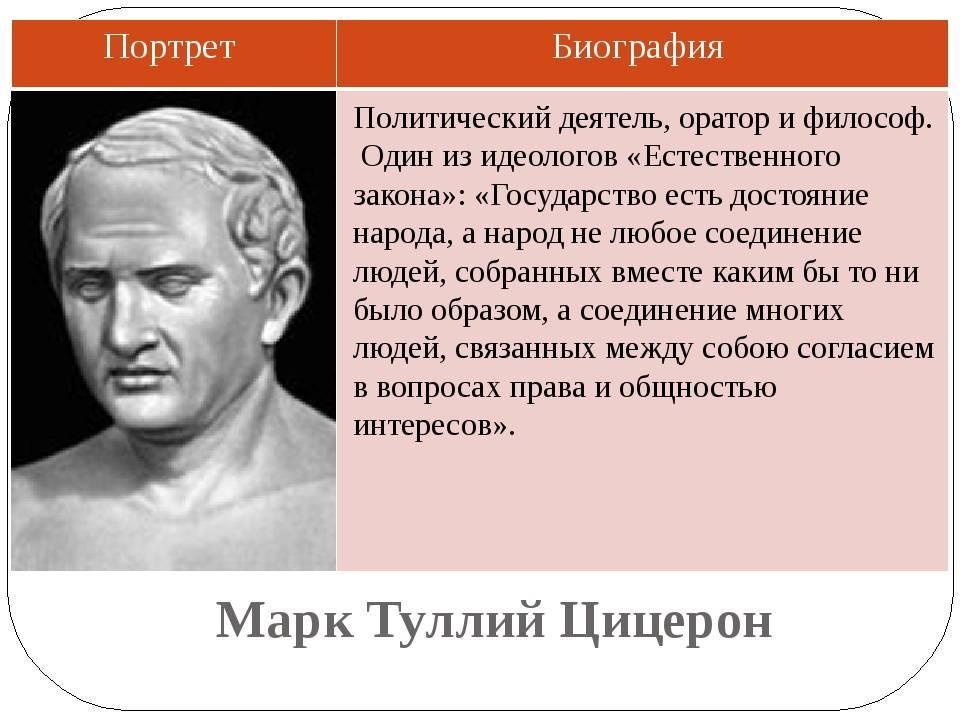 Государственные деятели и их биографии