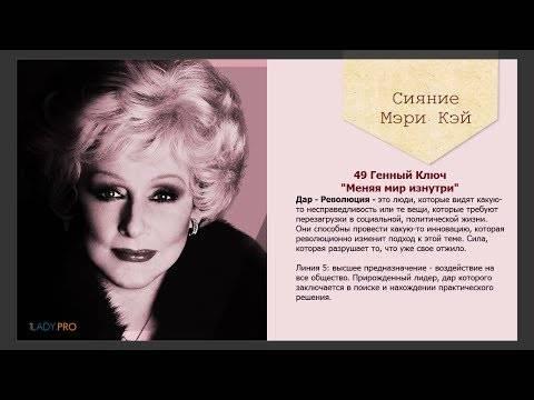 Mary gu: биография, родители, творчество и фото - nacion.ru