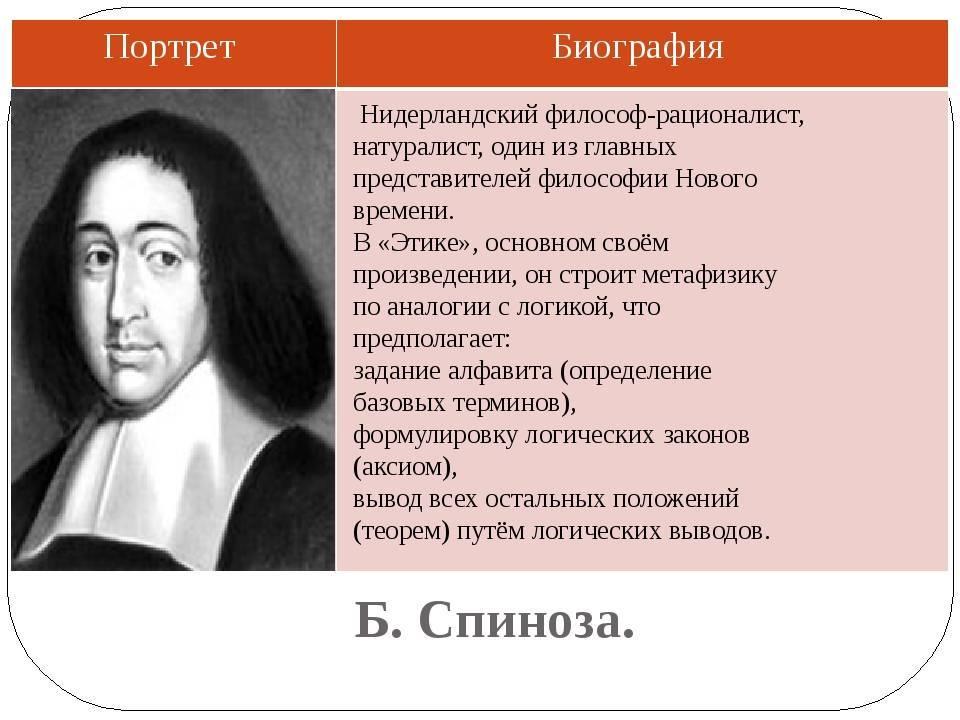 Бенедикт спиноза