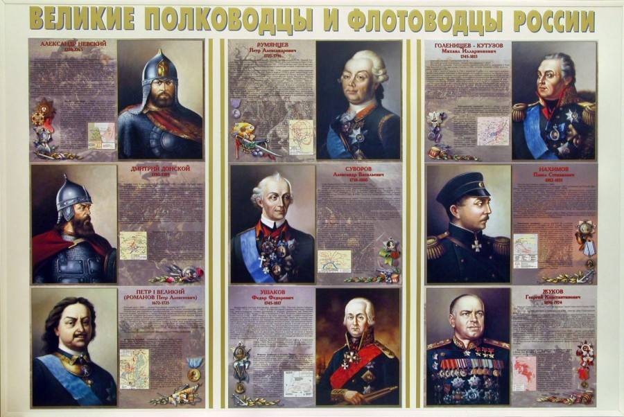Полководцы отечественной войны