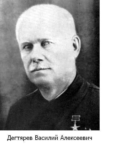 Дегтярёв, василий алексеевич биография, память, награды, адреса в санкт-петербурге— петрограде