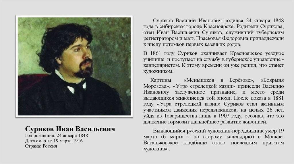Краткая биография художника сурикова василия ивановича
