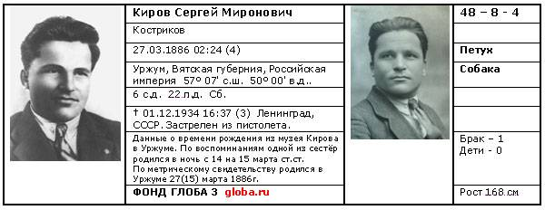 Киров сергей миронович - вики