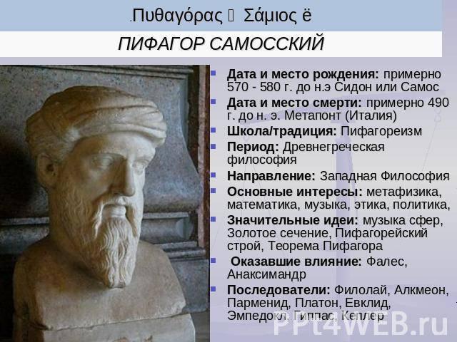 Биография Пифагора