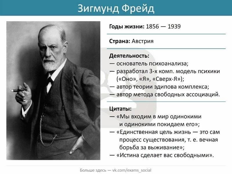 Зигмунд фрейд: биография врача-психиатра, его вклад в науку :: syl.ru