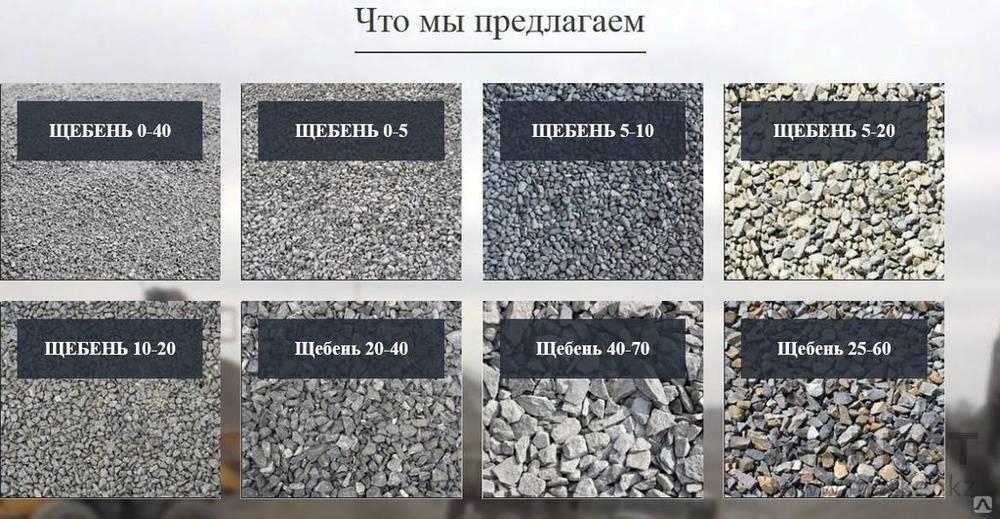 Песок и щебень в москве
