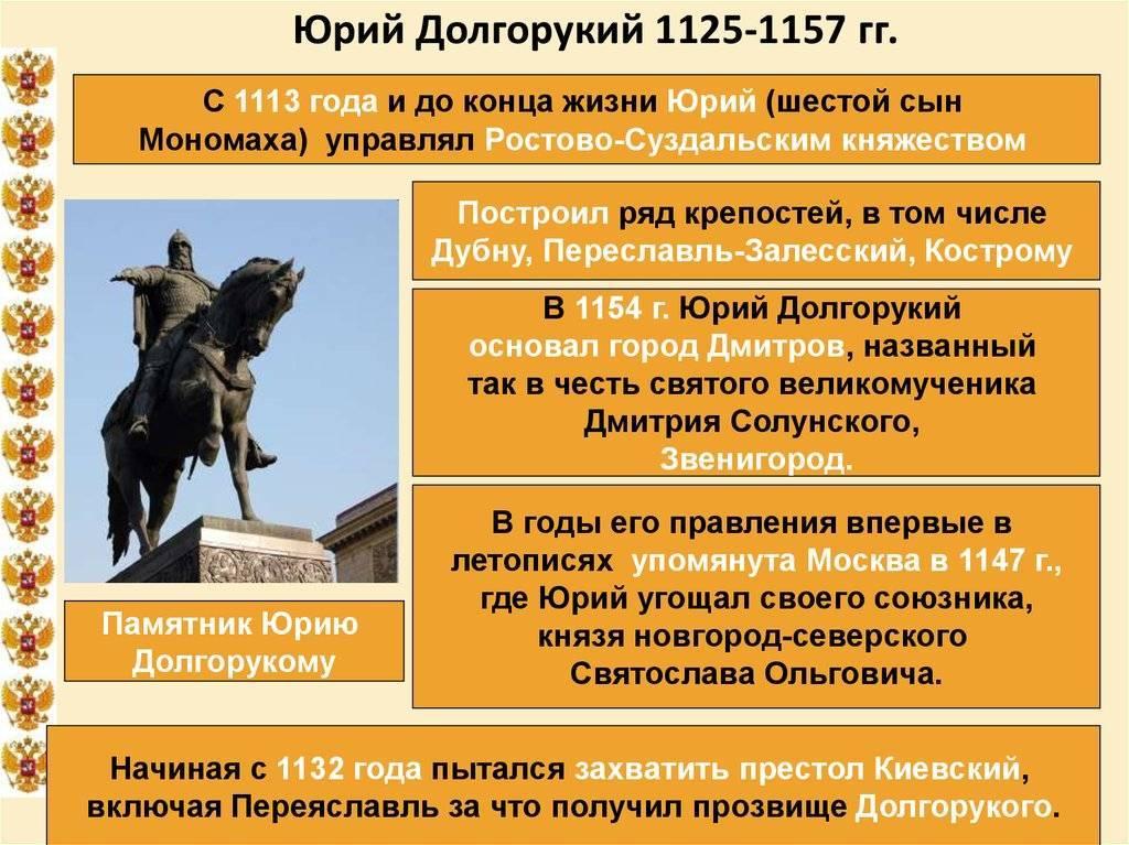 Юрий владимирович долгорукий, краткая биография и правление князя юрия долгорукого, памятник и сын долгорукого.
