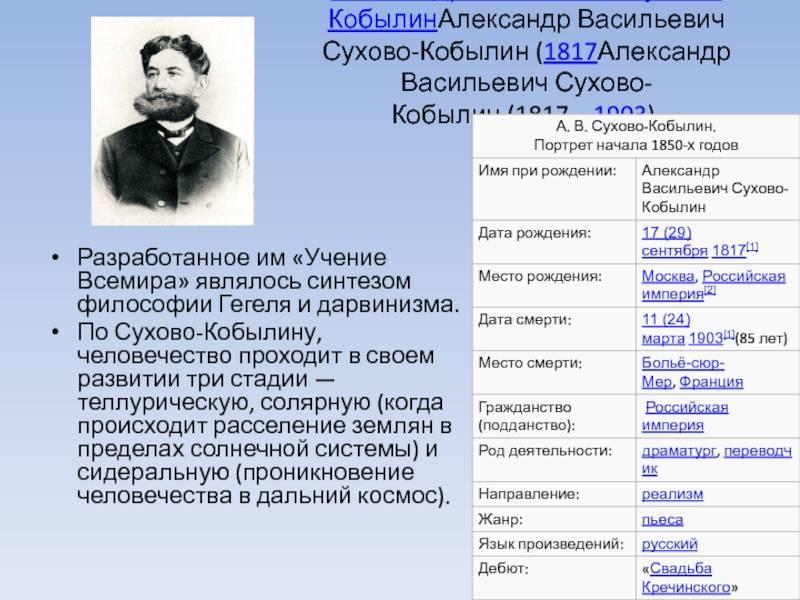 Сухово-кобылин, александр васильевич - вики