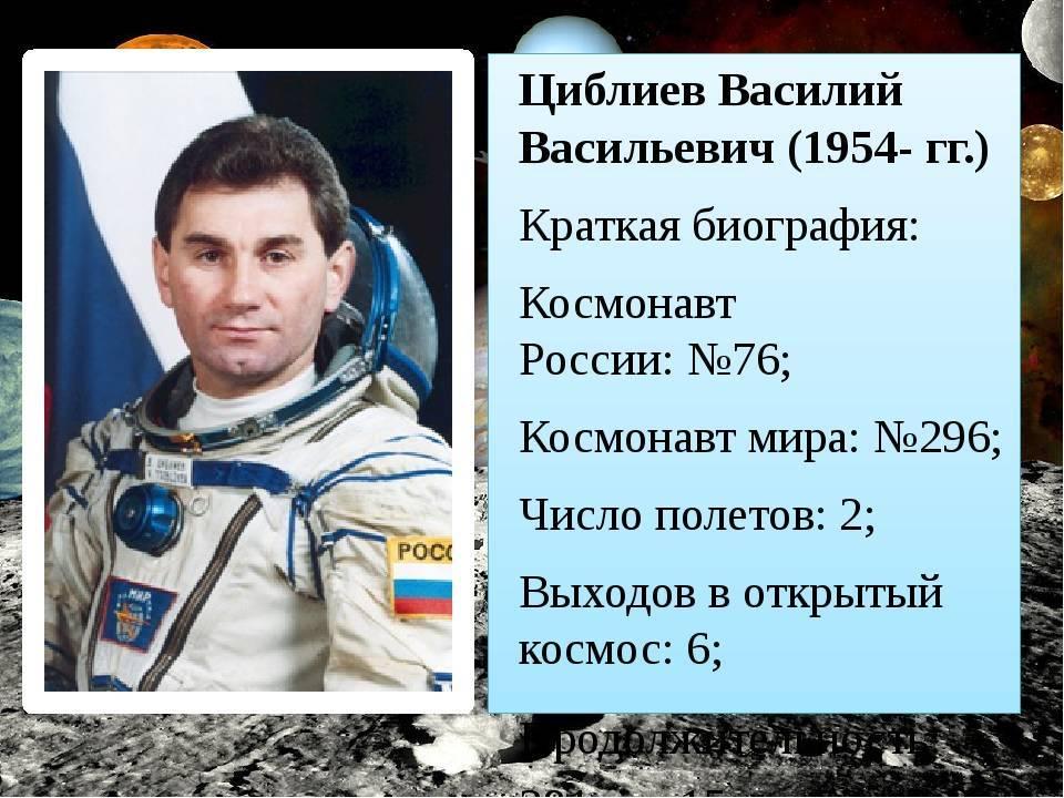 Космонавты россии: список и фото в хронологическом порядке