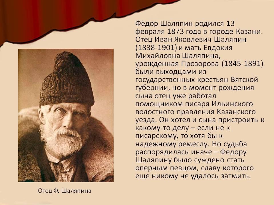 Краткая биография шаляпина федора ивановича