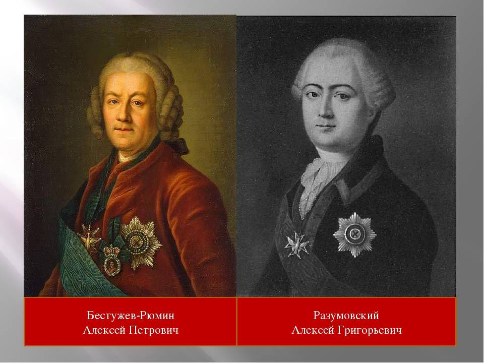 Отец и сын. бестужев-рюмин. великий канцлер россии