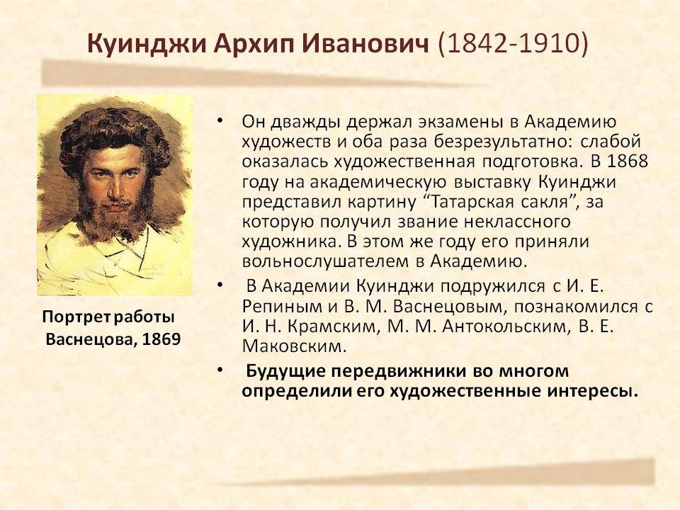 Архип куинджи — биография. факты. личная жизнь