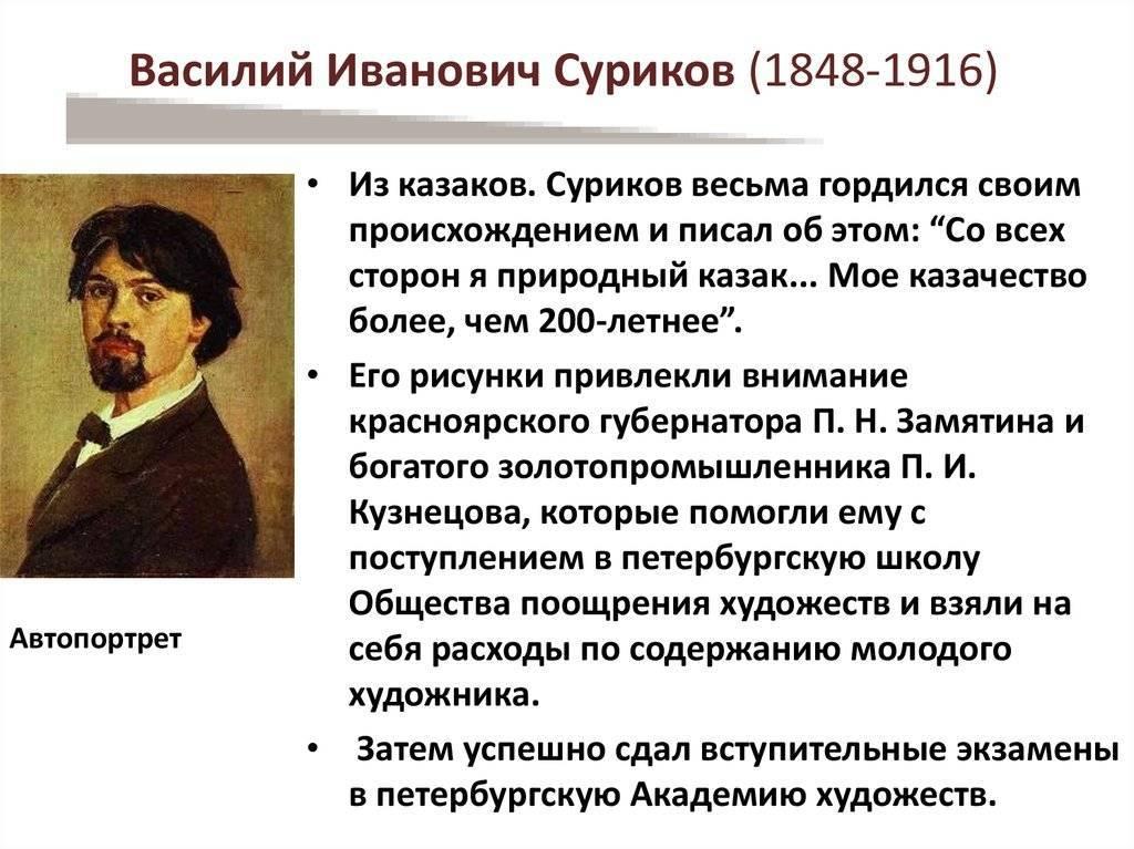 Краткая биография сурикова василия ивановича самое главное