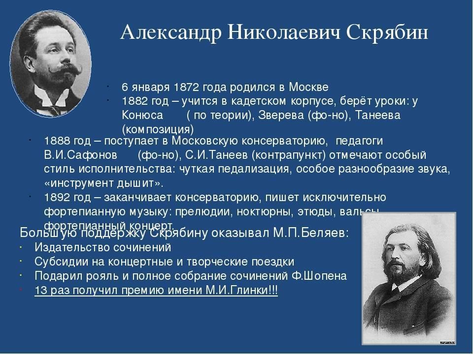 Скрябин александр николаевич