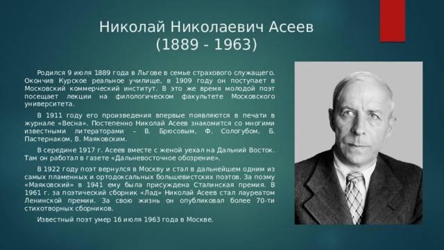Биография Николая Асеева