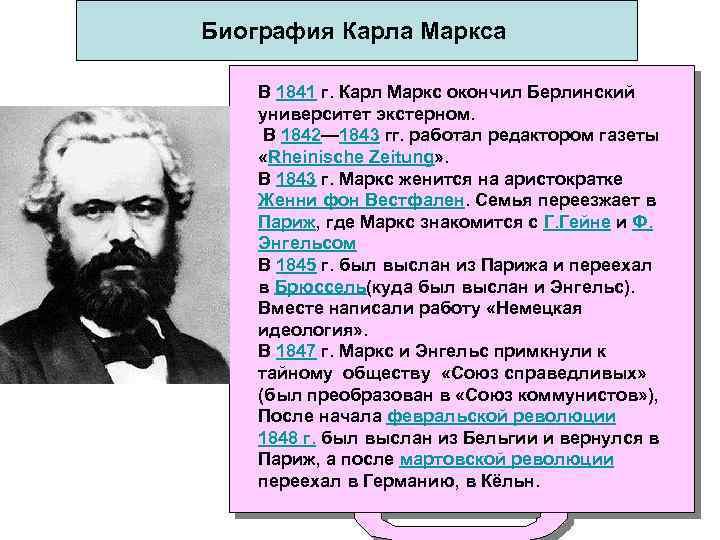 Фридрих энгельс – биография, фото, личная жизнь, «капитал», карл маркс - 24сми