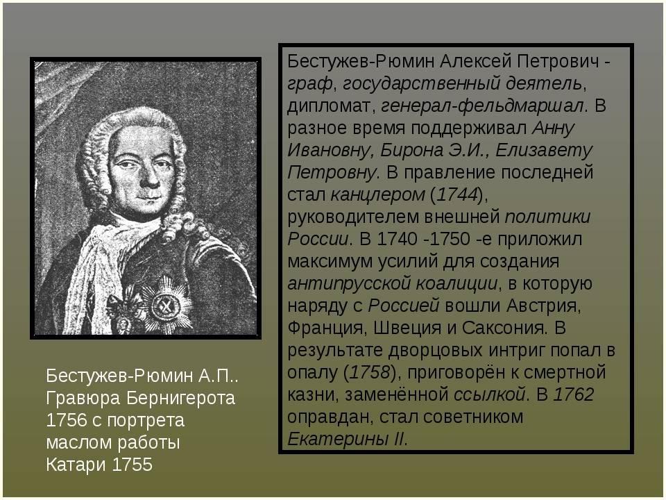 Бестужев-Рюмин Алексей Петрович