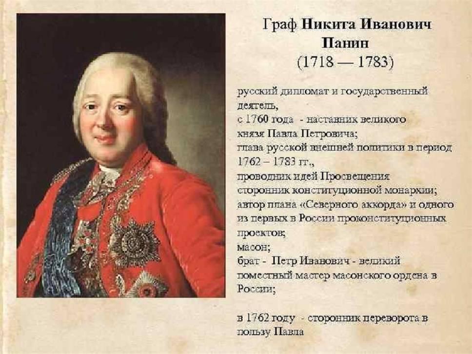 Панин Никита Иванович